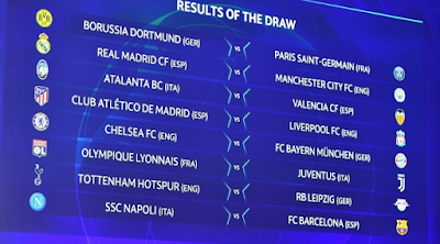 Champions League Last-16 Draw Decided Today (See Draw)