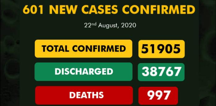 Nigeria Records 601 New COVID-19 Cases