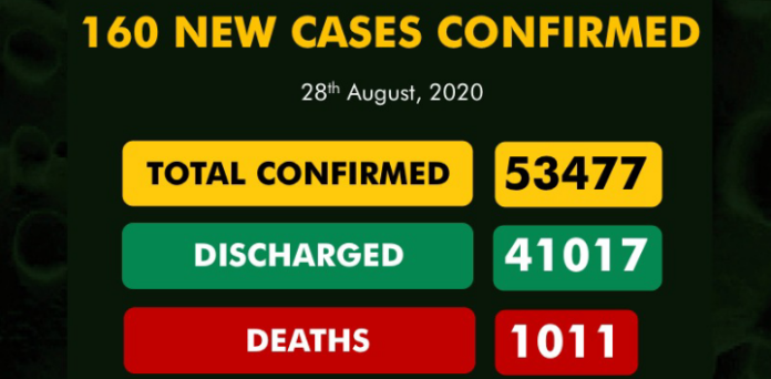 Nigeria Records 160 New COVID-19 Cases