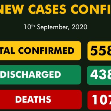 NCDC Confirms 197 New Cases Of COVID-19