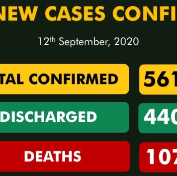 Nigeria Confirms 188 New Cases Of COVID-19