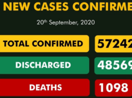 Nigeria confirms 97 new cases of COVID-19