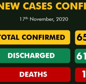 Nigeria Records 152 New Covid-19 Cases, 175 Discharged